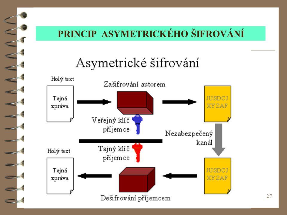 PRINCIP ASYMETRICKÉHO ŠIFROVÁNÍ