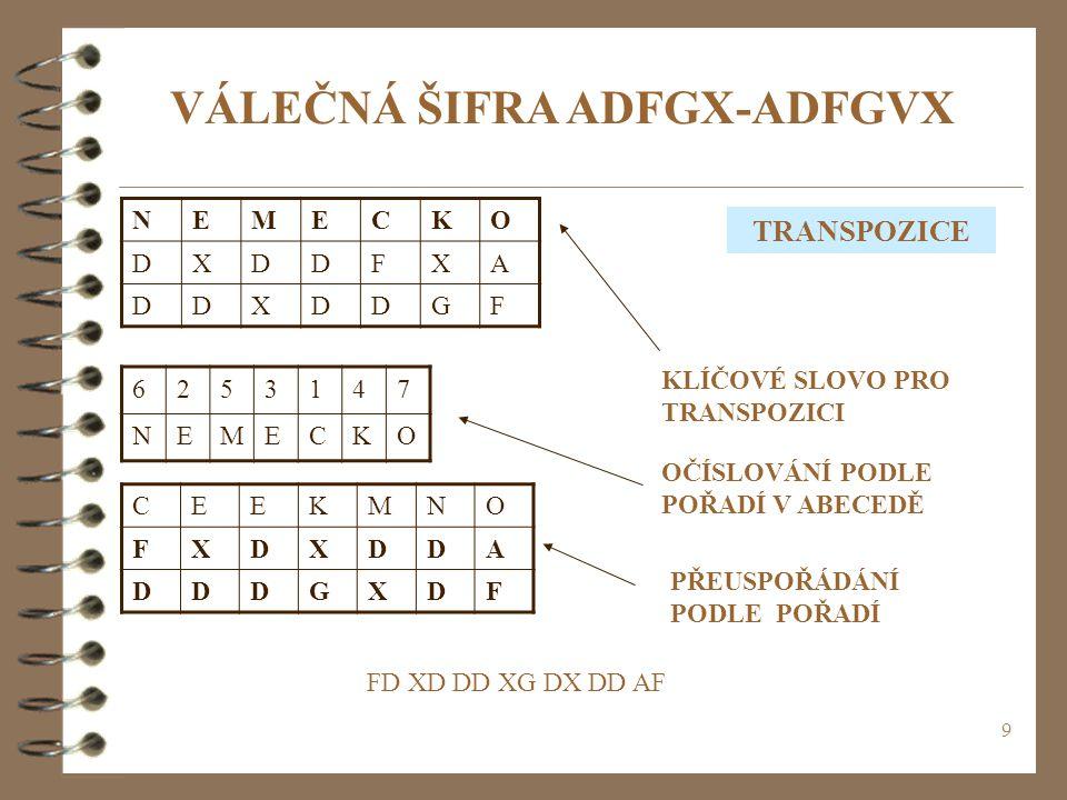 VÁLEČNÁ ŠIFRA ADFGX-ADFGVX