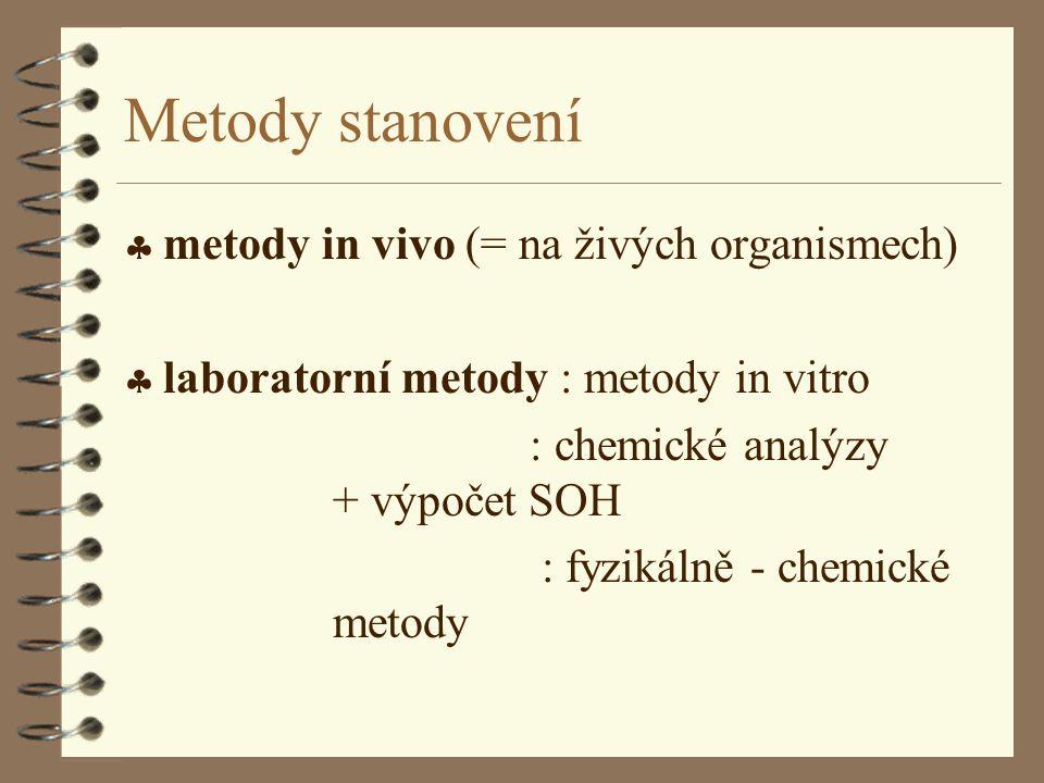 Metody stanovení metody in vivo (= na živých organismech)
