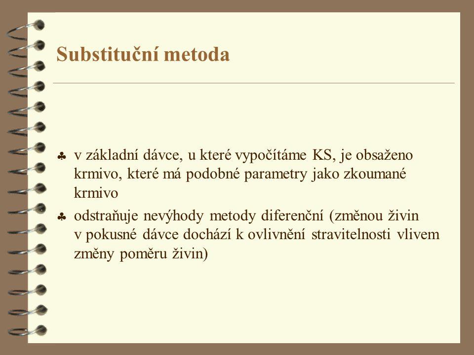 Substituční metoda v základní dávce, u které vypočítáme KS, je obsaženo krmivo, které má podobné parametry jako zkoumané krmivo.