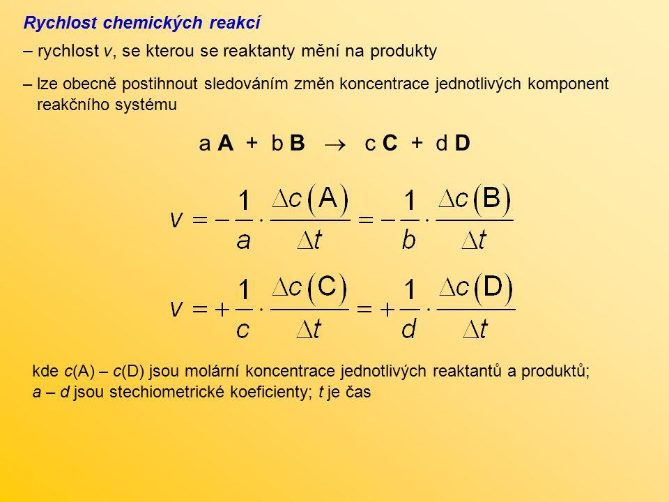 a A + b B  c C + d D Rychlost chemických reakcí