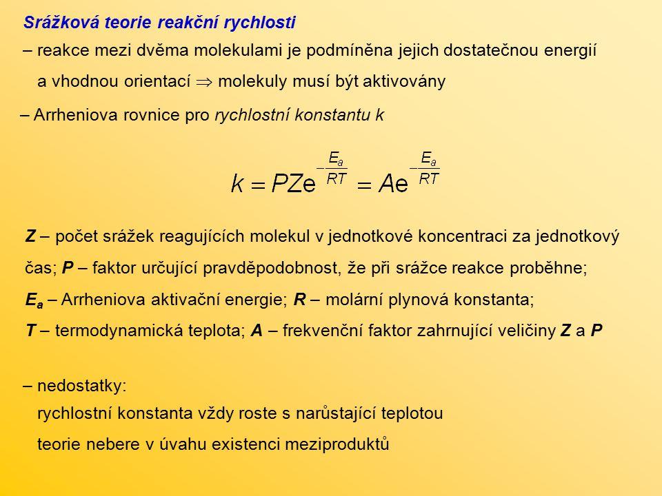 Srážková teorie reakční rychlosti