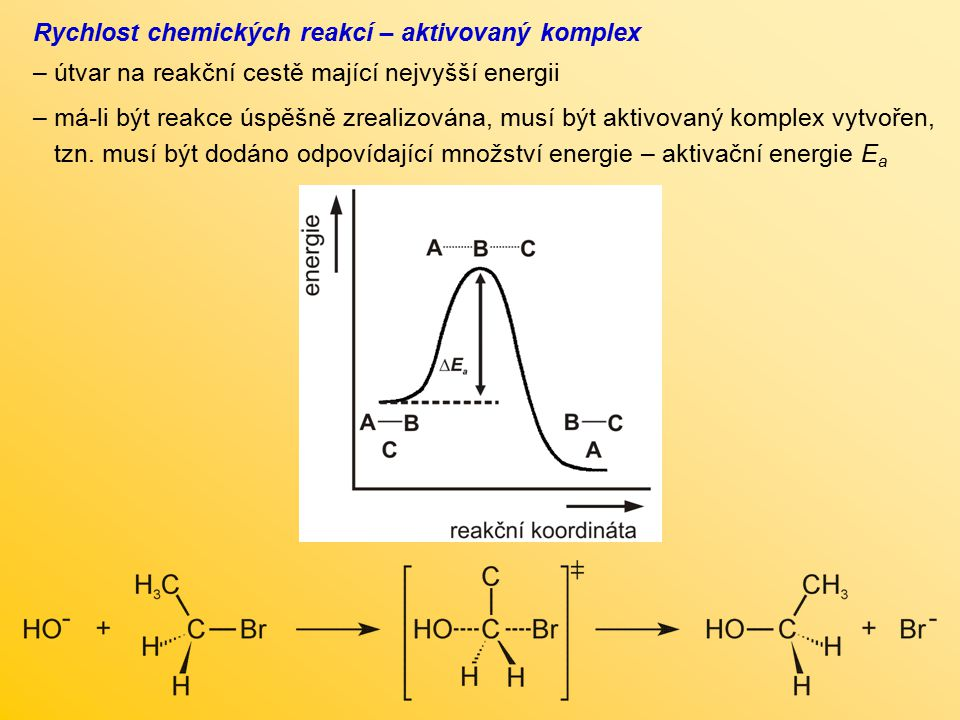 Rychlost chemických reakcí – aktivovaný komplex