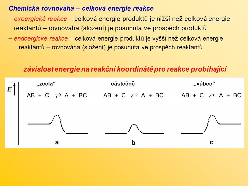 závislost energie na reakční koordinátě pro reakce probíhající