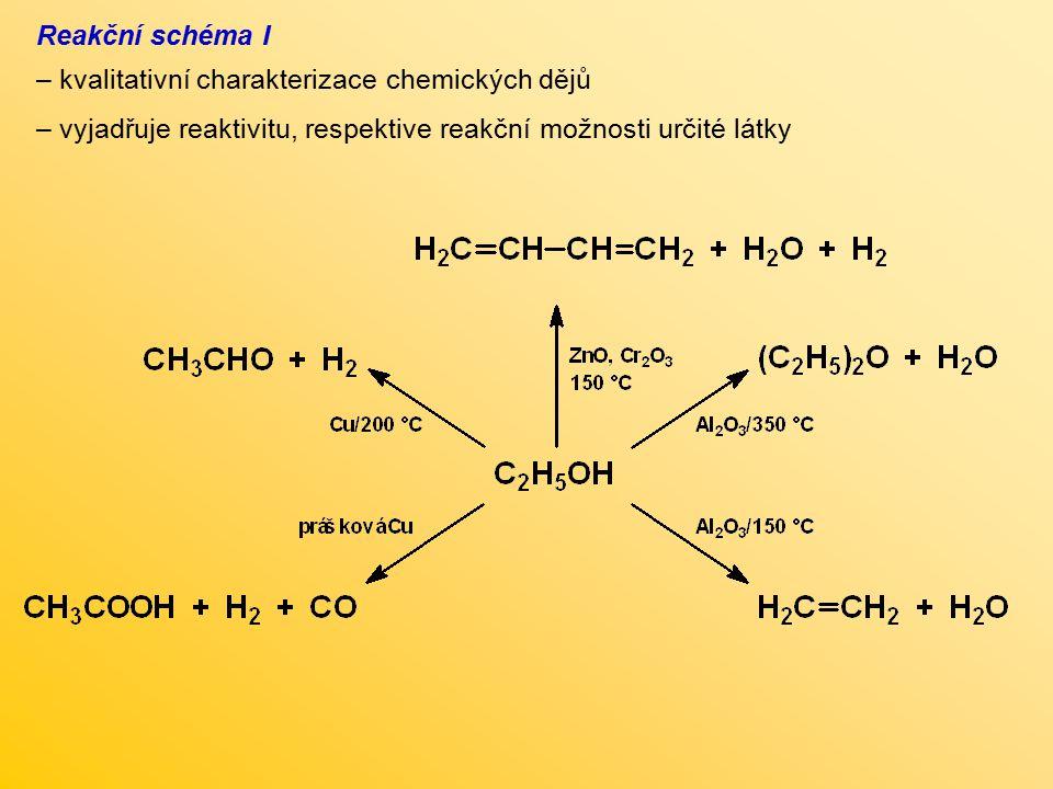Reakční schéma I kvalitativní charakterizace chemických dějů.