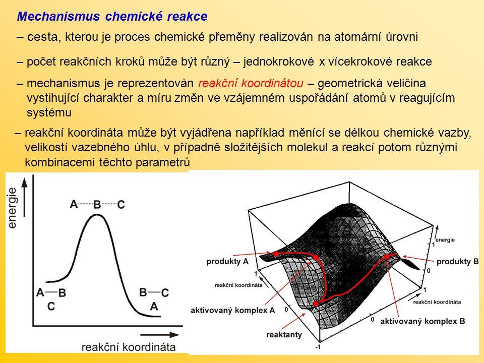 Mechanismus chemické reakce