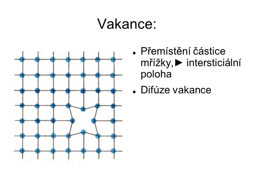 Vakance: Přemístění částice mřížky,► intersticiální poloha