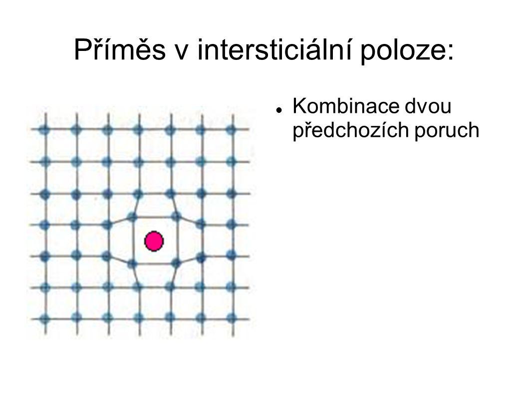 Příměs v intersticiální poloze: