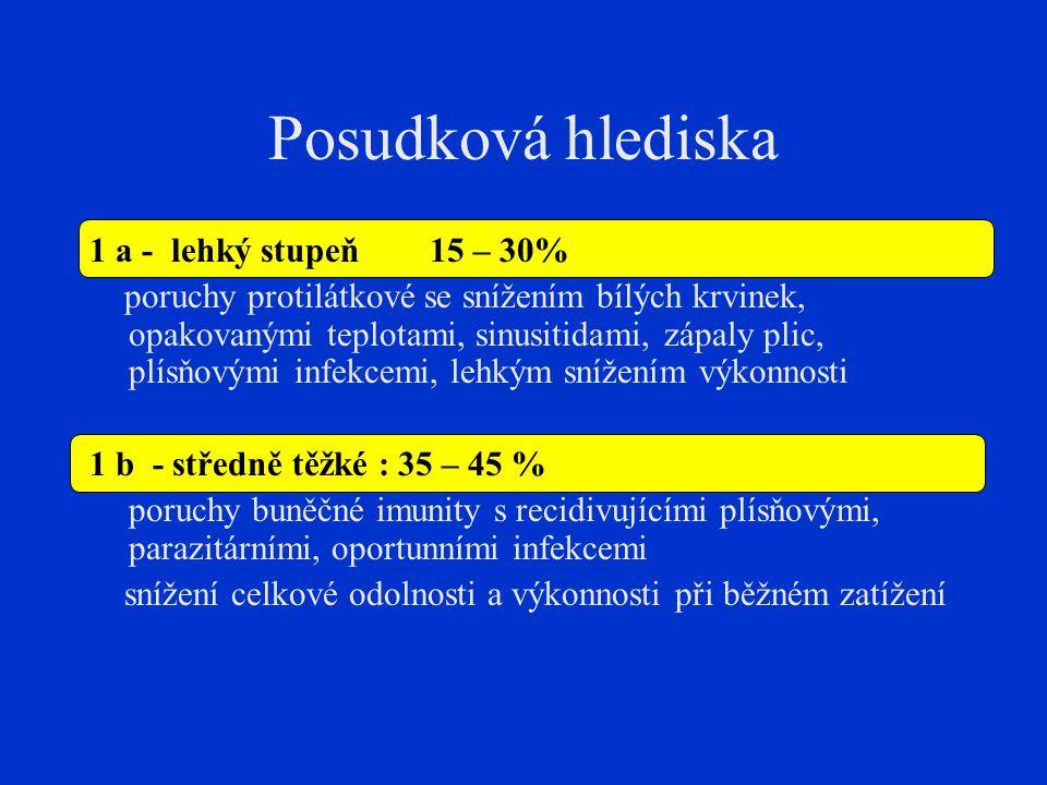 Posudková hlediska 1 a - lehký stupeň 15 – 30%