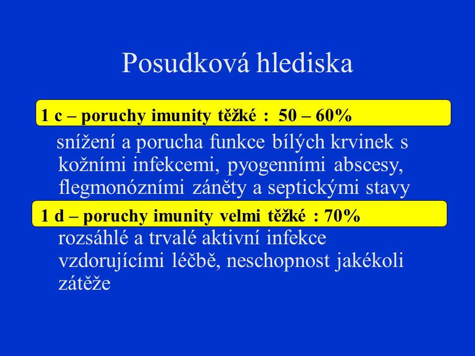 Posudková hlediska 1 c – poruchy imunity těžké : 50 – 60%