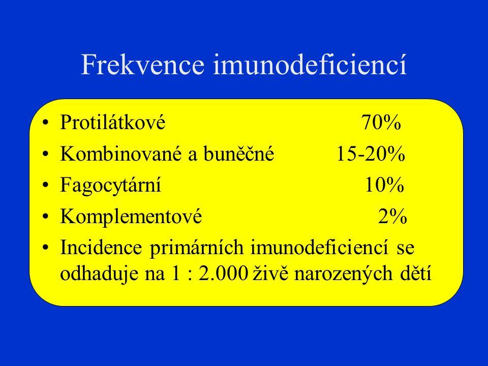 Frekvence imunodeficiencí
