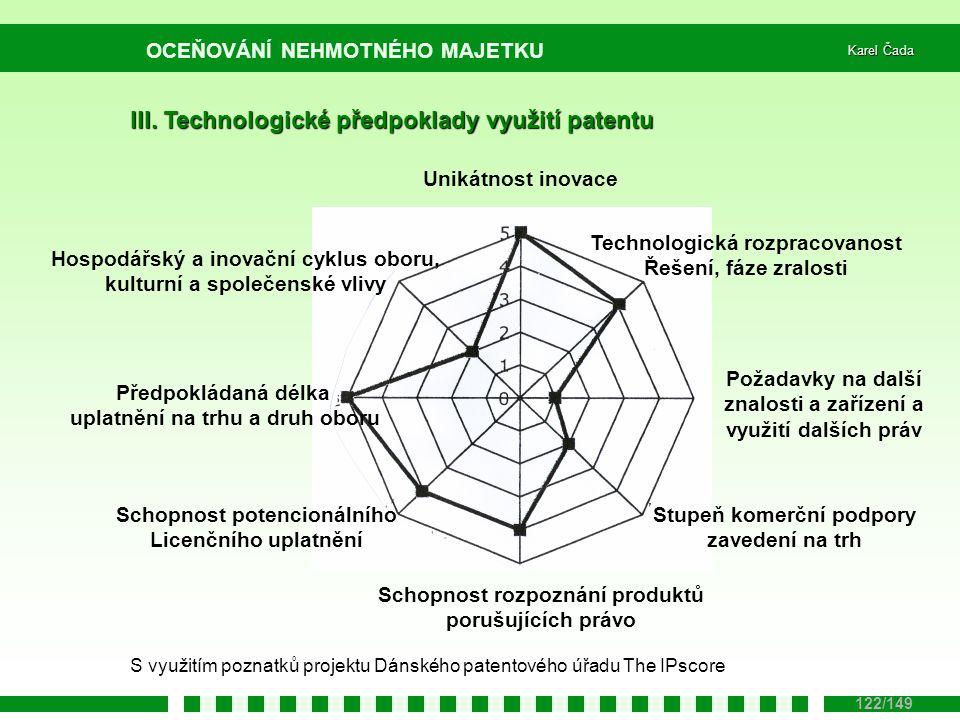 III. Technologické předpoklady využití patentu