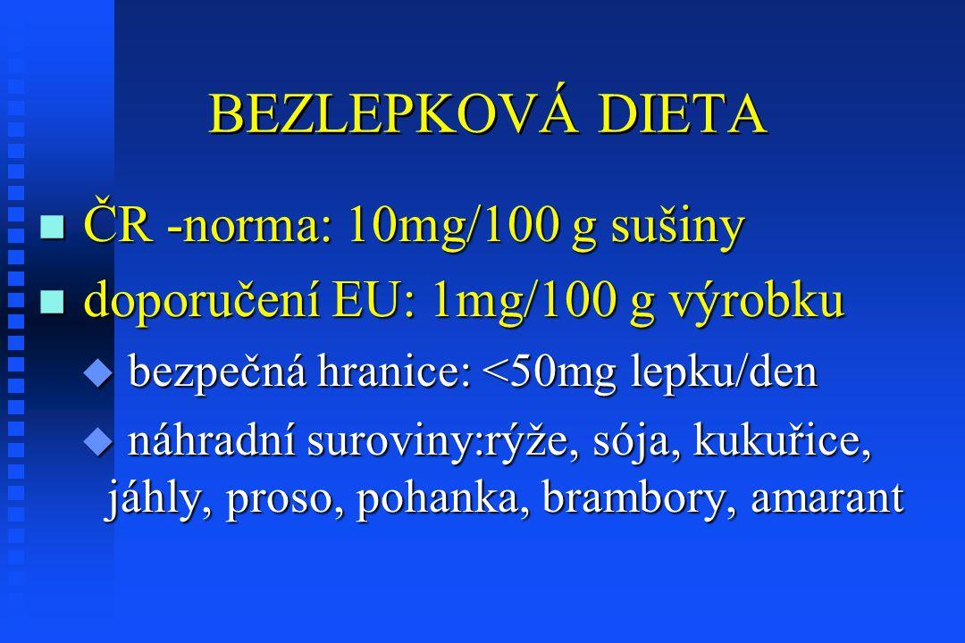BEZLEPKOVÁ DIETA ČR -norma: 10mg/100 g sušiny