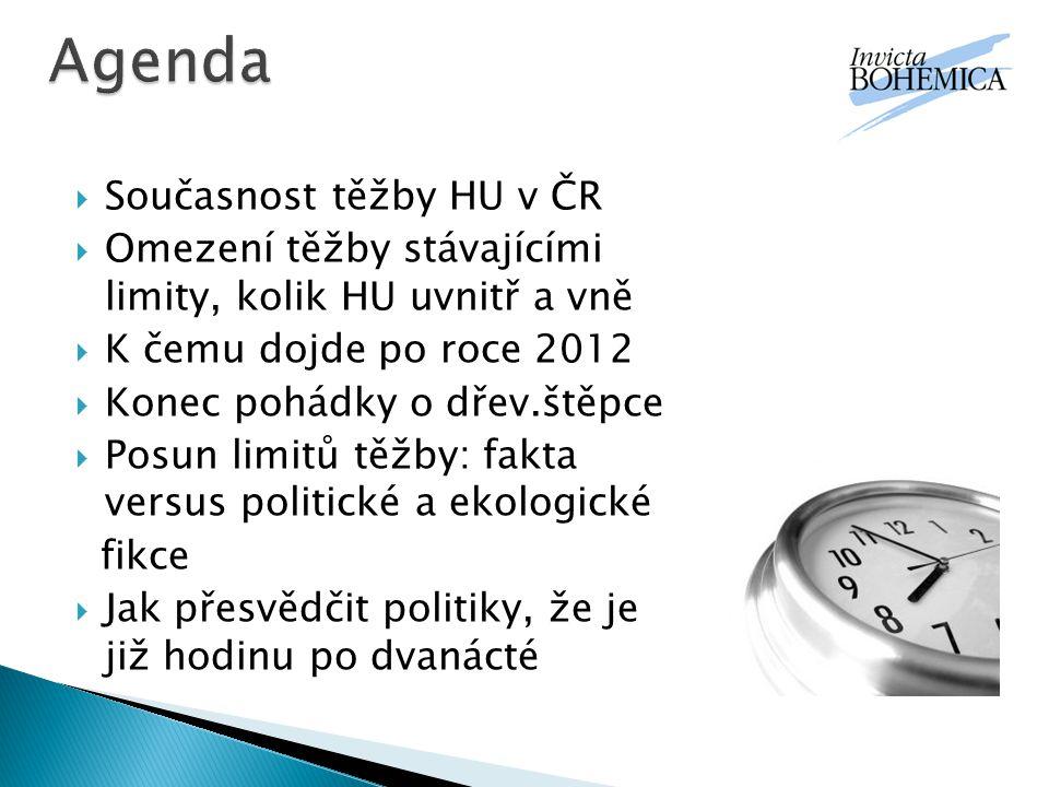 Agenda Současnost těžby HU v ČR