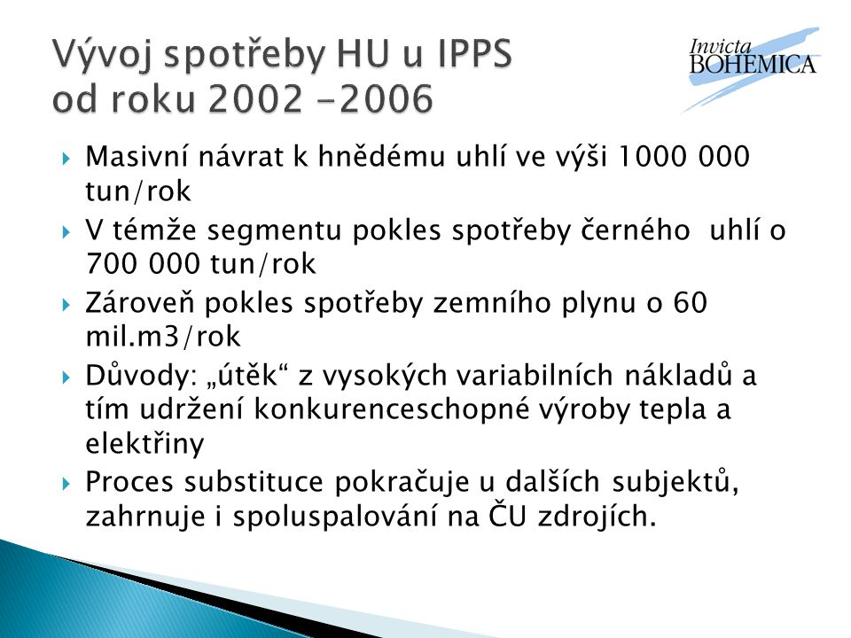 Vývoj spotřeby HU u IPPS od roku 2002 -2006