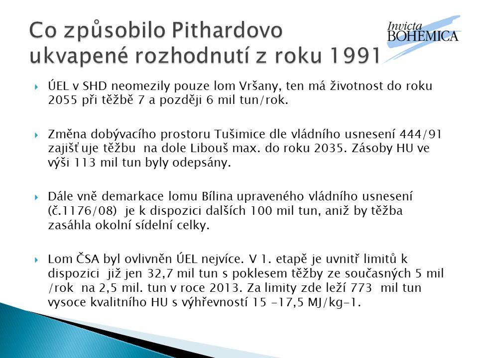 Co způsobilo Pithardovo ukvapené rozhodnutí z roku 1991: