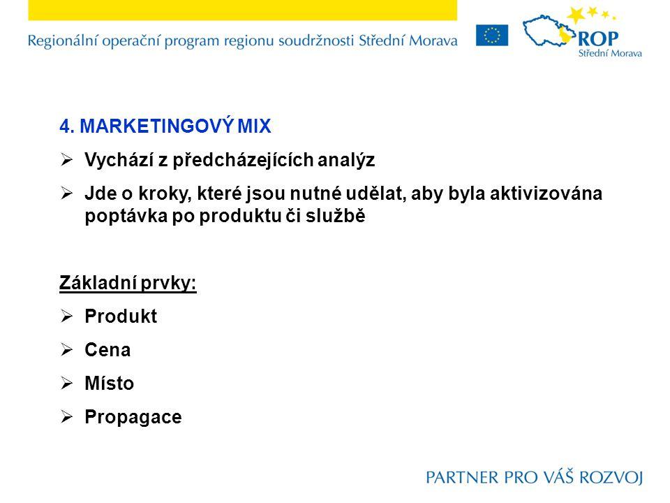 4. MARKETINGOVÝ MIX Vychází z předcházejících analýz. Jde o kroky, které jsou nutné udělat, aby byla aktivizována poptávka po produktu či službě.