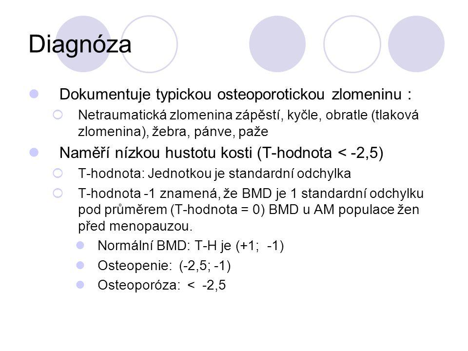 Diagnóza Dokumentuje typickou osteoporotickou zlomeninu :
