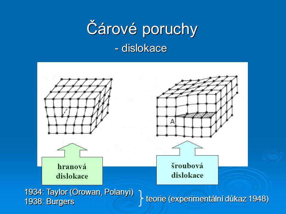 Čárové poruchy - dislokace šroubová hranová dislokace dislokace