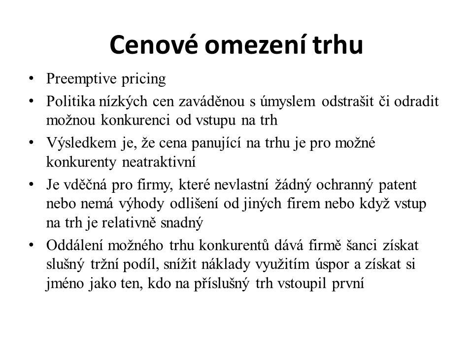 Cenové omezení trhu Preemptive pricing
