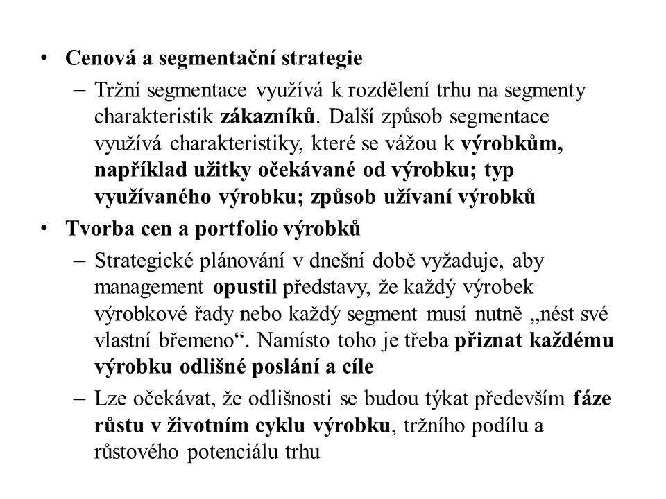Cenová a segmentační strategie