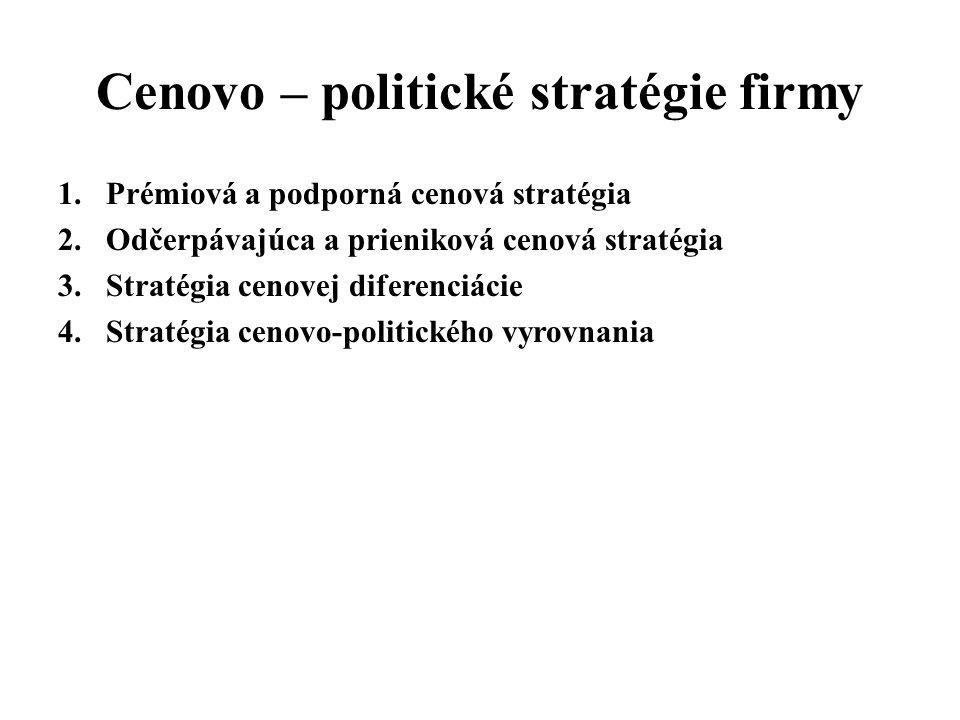 Cenovo – politické stratégie firmy