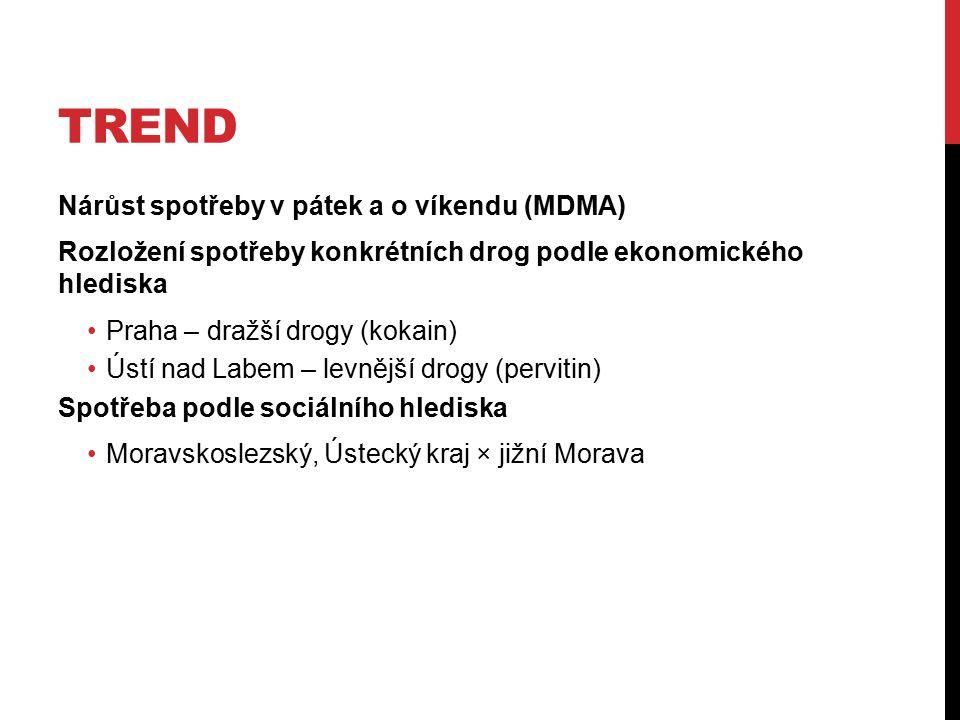 Trend Nárůst spotřeby v pátek a o víkendu (MDMA)