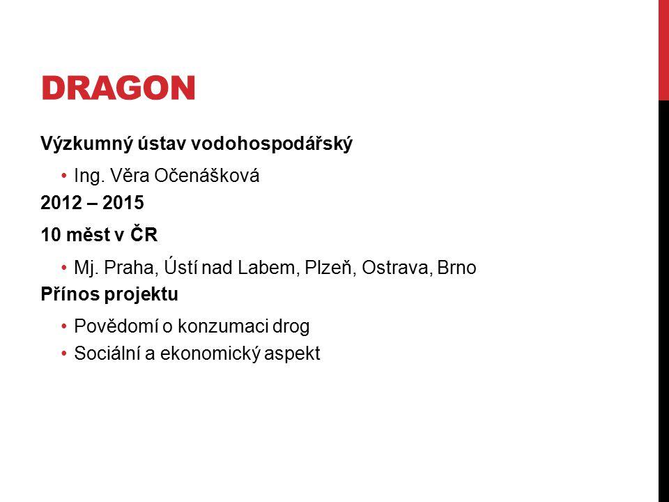 DRAGON Výzkumný ústav vodohospodářský Ing. Věra Očenášková 2012 – 2015