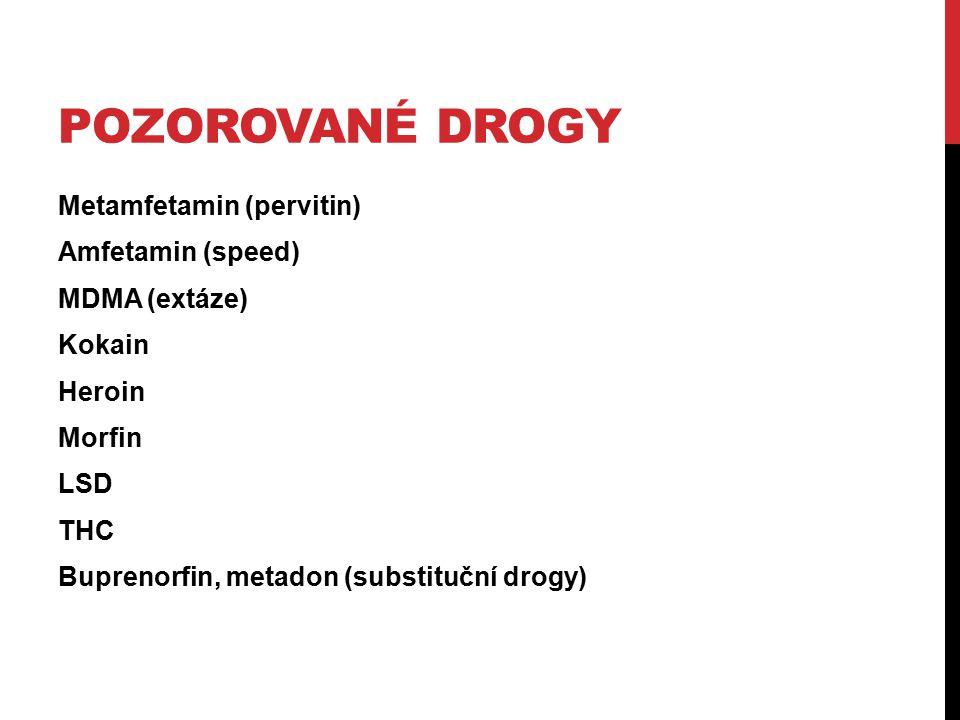 Pozorované drogy Metamfetamin (pervitin) Amfetamin (speed) MDMA (extáze) Kokain Heroin Morfin LSD THC Buprenorfin, metadon (substituční drogy)