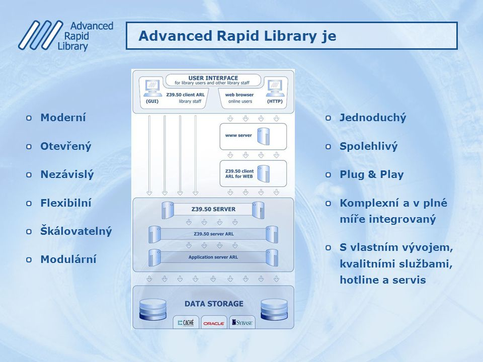 Advanced Rapid Library je