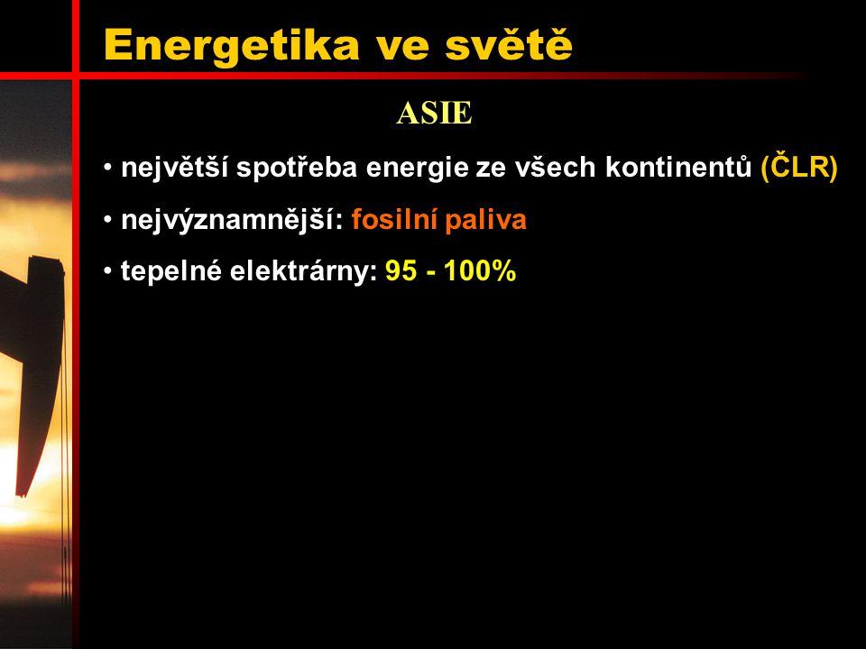 Energetika ve světě ASIE