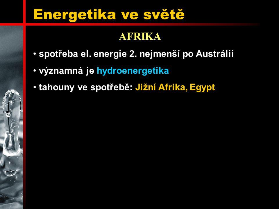 Energetika ve světě AFRIKA