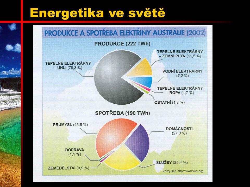 Energetika ve světě AUSTRÁLIE A OCEÁNIE