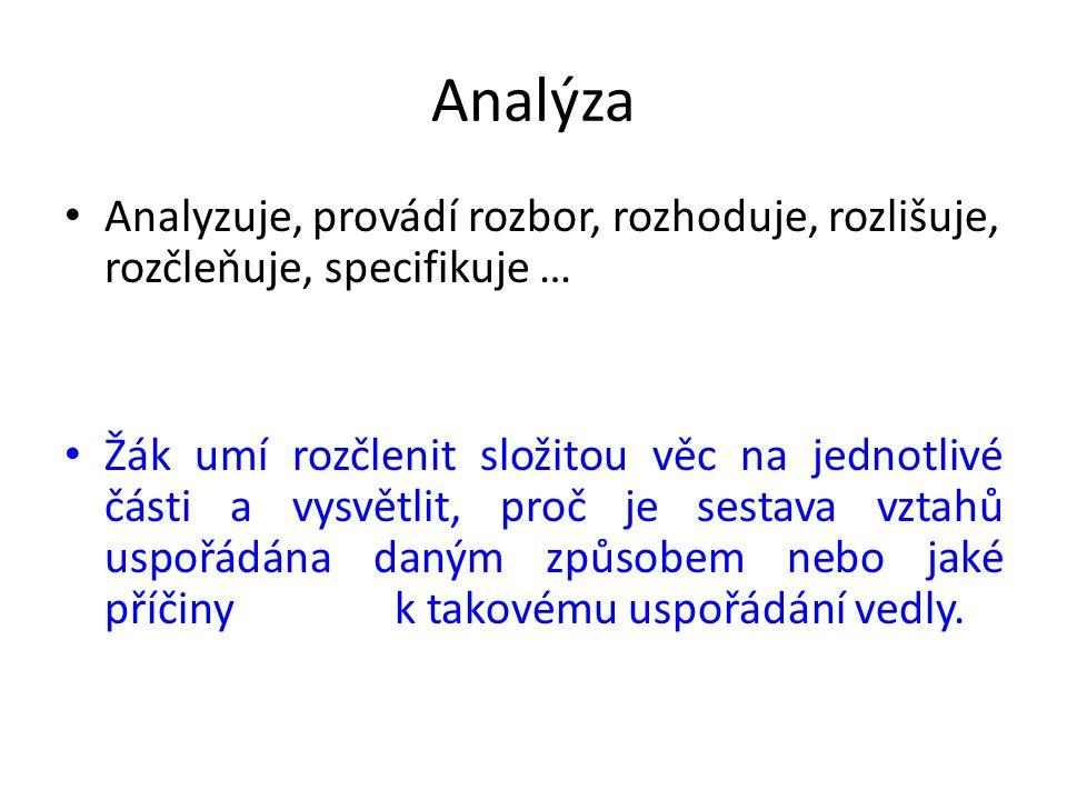 Analýza Analyzuje, provádí rozbor, rozhoduje, rozlišuje, rozčleňuje, specifikuje …