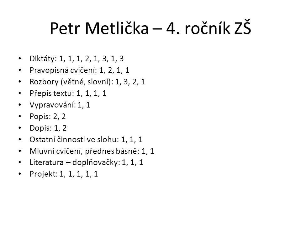 Petr Metlička – 4. ročník ZŠ