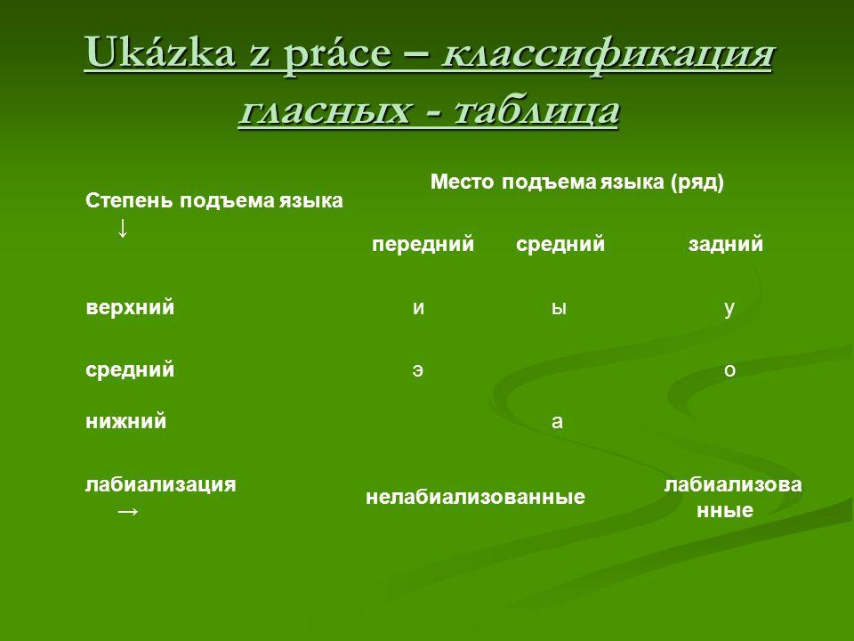 Ukázka z práce – классификация гласных - таблица