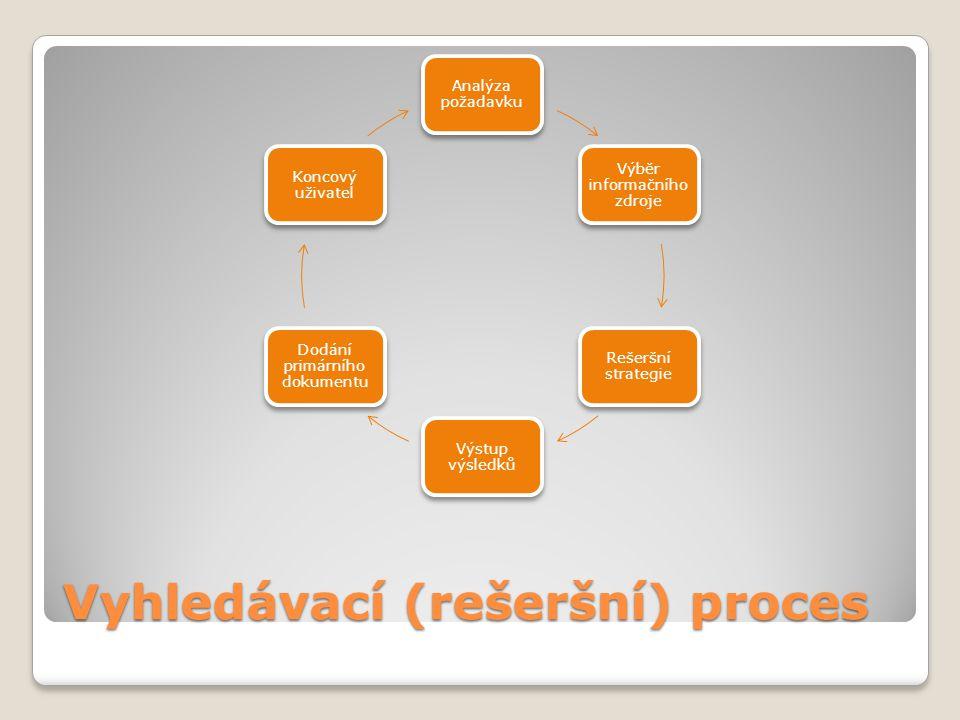 Vyhledávací (rešeršní) proces