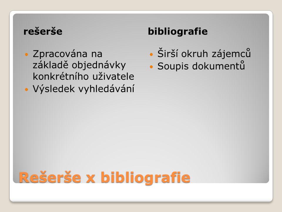 Rešerše x bibliografie
