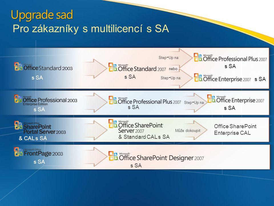 Upgrade sad Pro zákazníky s multilicencí s SA s SA s SA s SA s SA