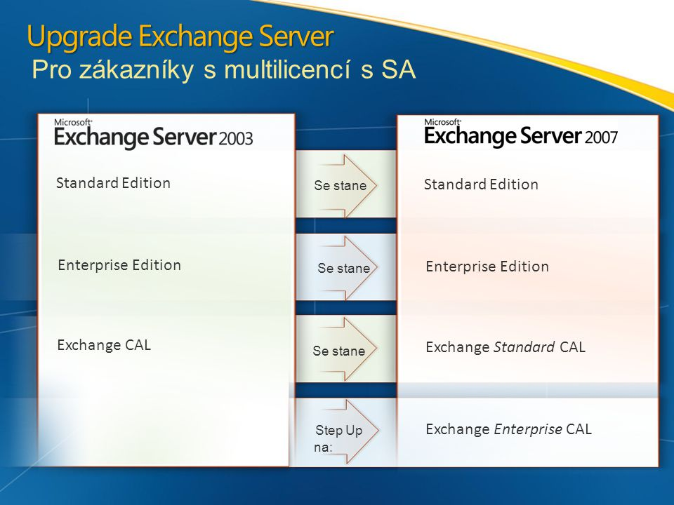 Upgrade Exchange Server