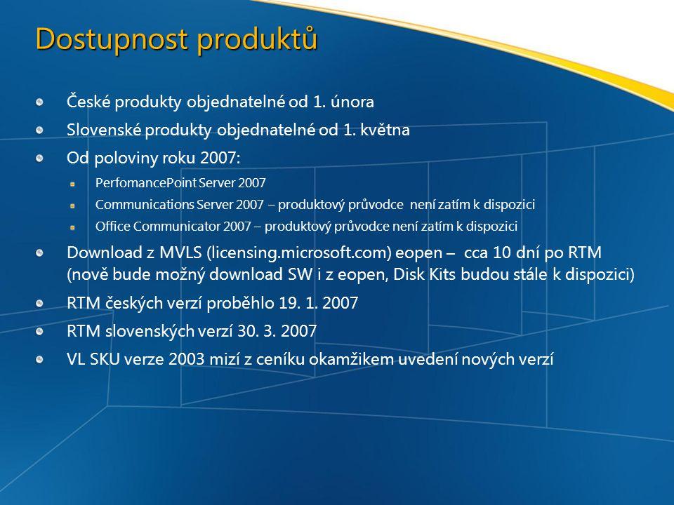 Dostupnost produktů České produkty objednatelné od 1. února