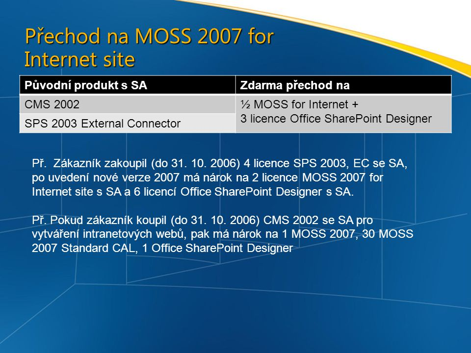 Přechod na MOSS 2007 for Internet site