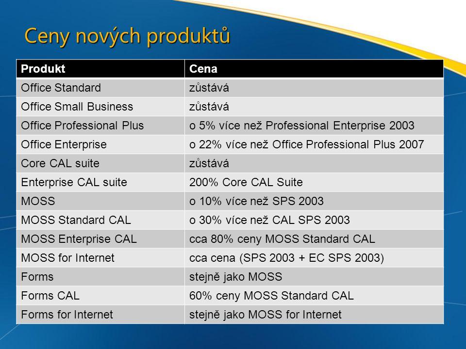 Ceny nových produktů Produkt Cena Office Standard zůstává