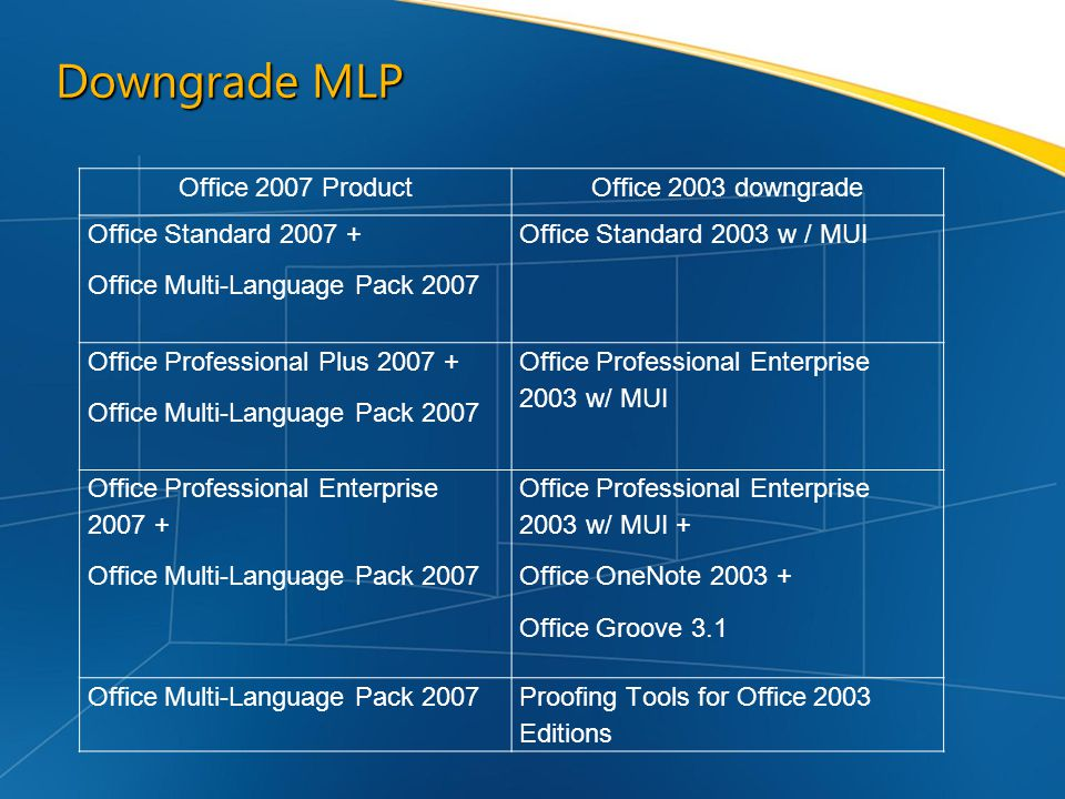 Downgrade MLP Office 2007 Product Office 2003 downgrade