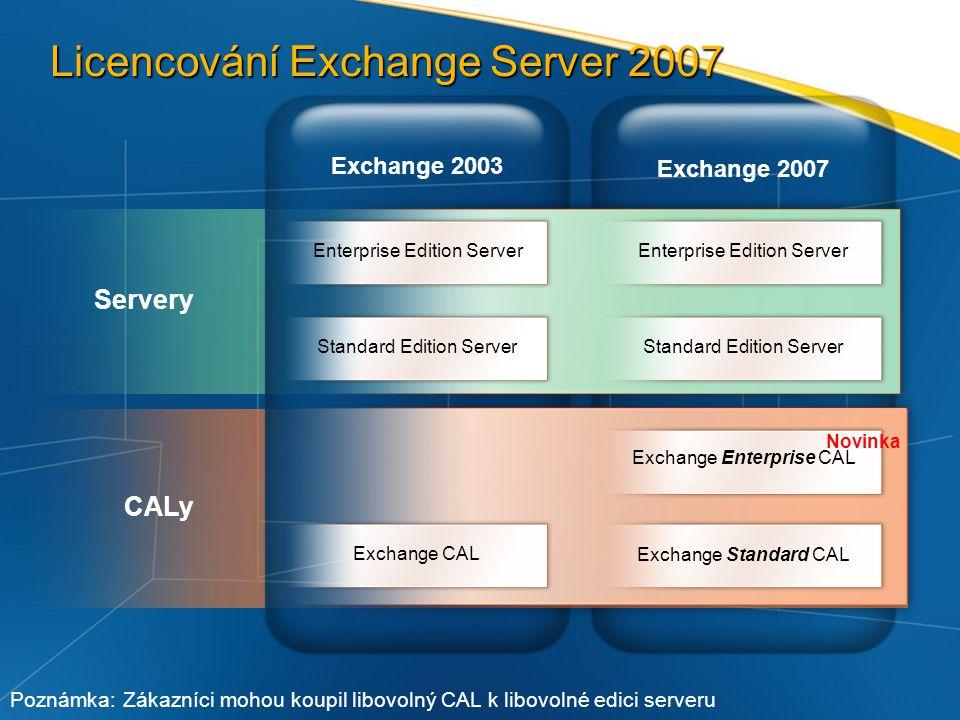 Licencování Exchange Server 2007