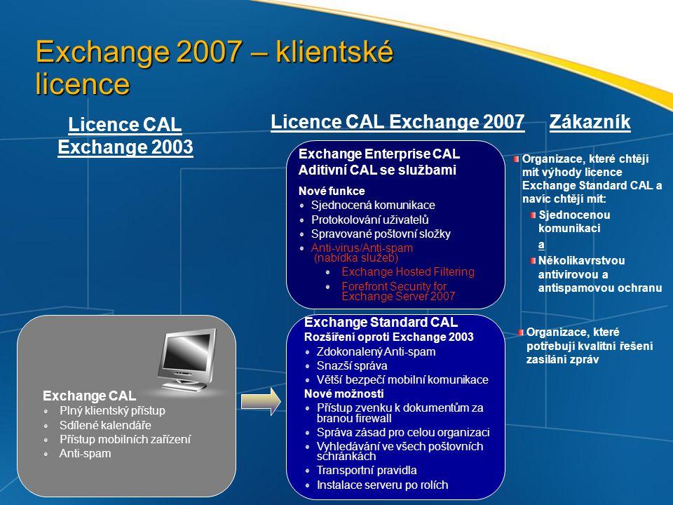 Exchange 2007 – klientské licence