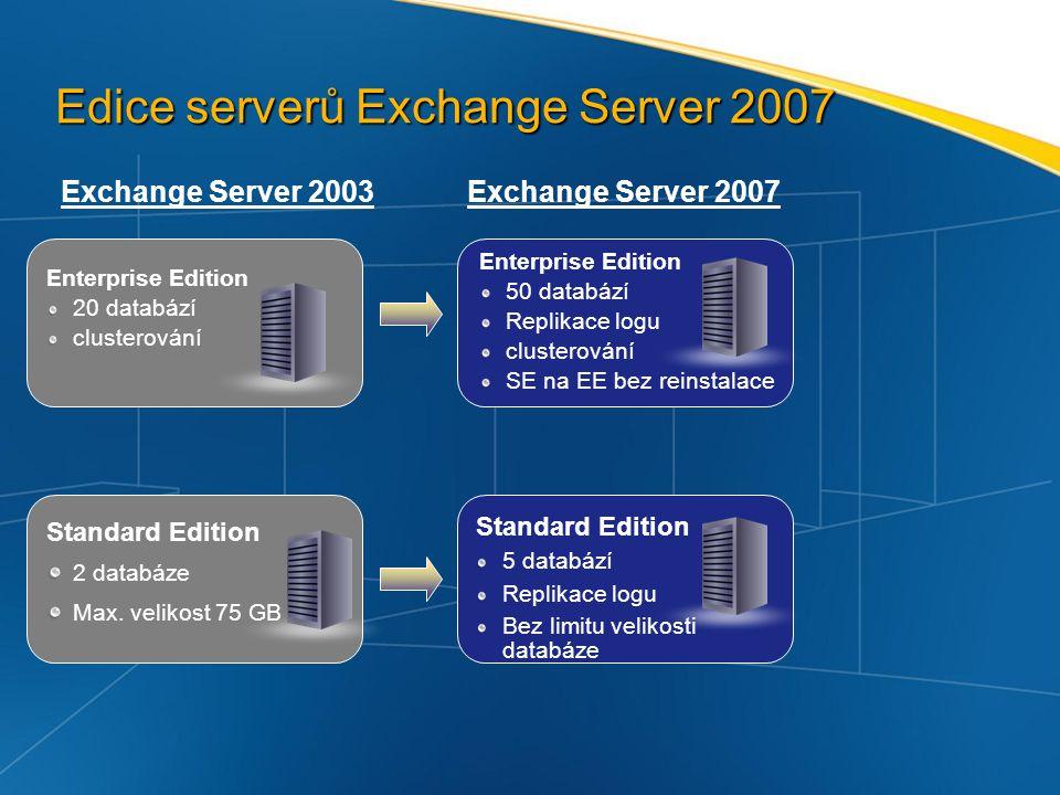 Edice serverů Exchange Server 2007