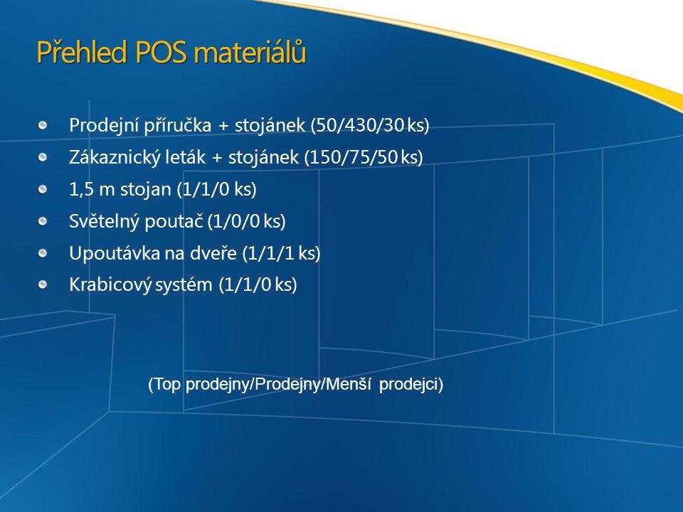 Přehled POS materiálů Prodejní příručka + stojánek (50/430/30 ks)
