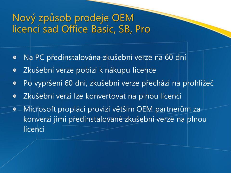 Nový způsob prodeje OEM licencí sad Office Basic, SB, Pro