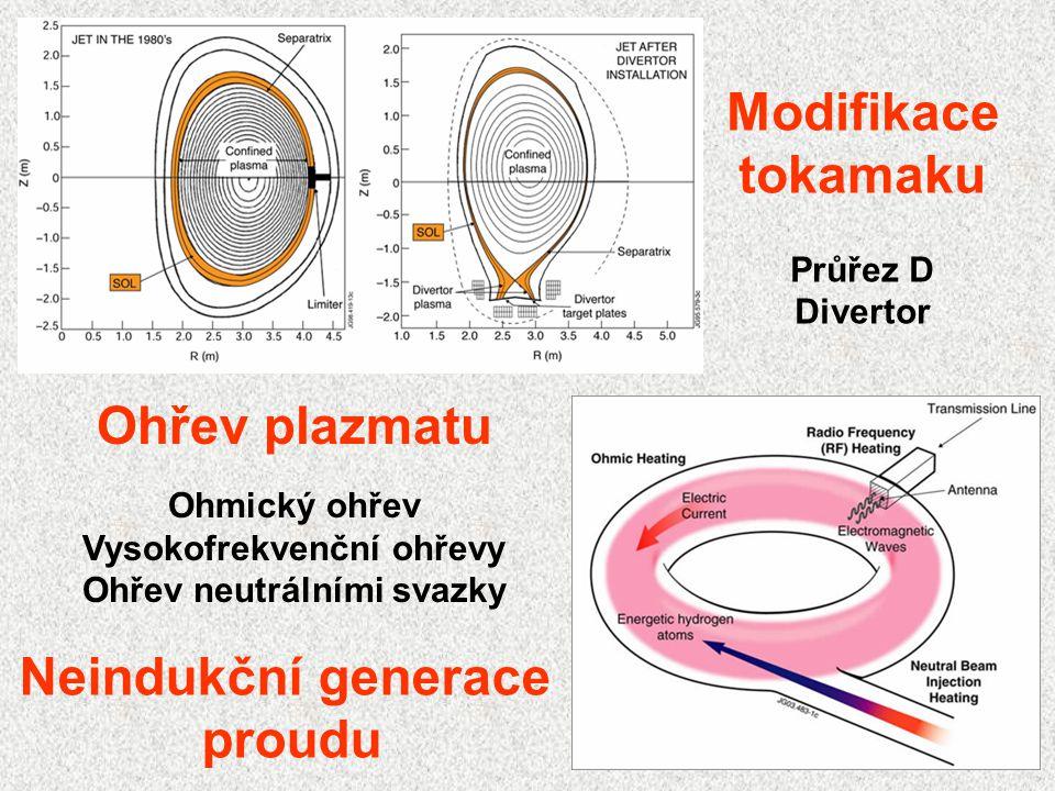 Vysokofrekvenční ohřevy Ohřev neutrálními svazky